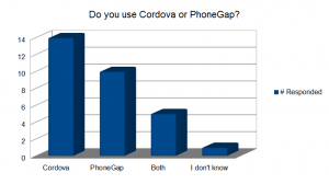 do-you-use-cordova-or-phonegap