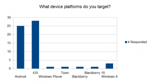 what-device-platforms-do-you-target